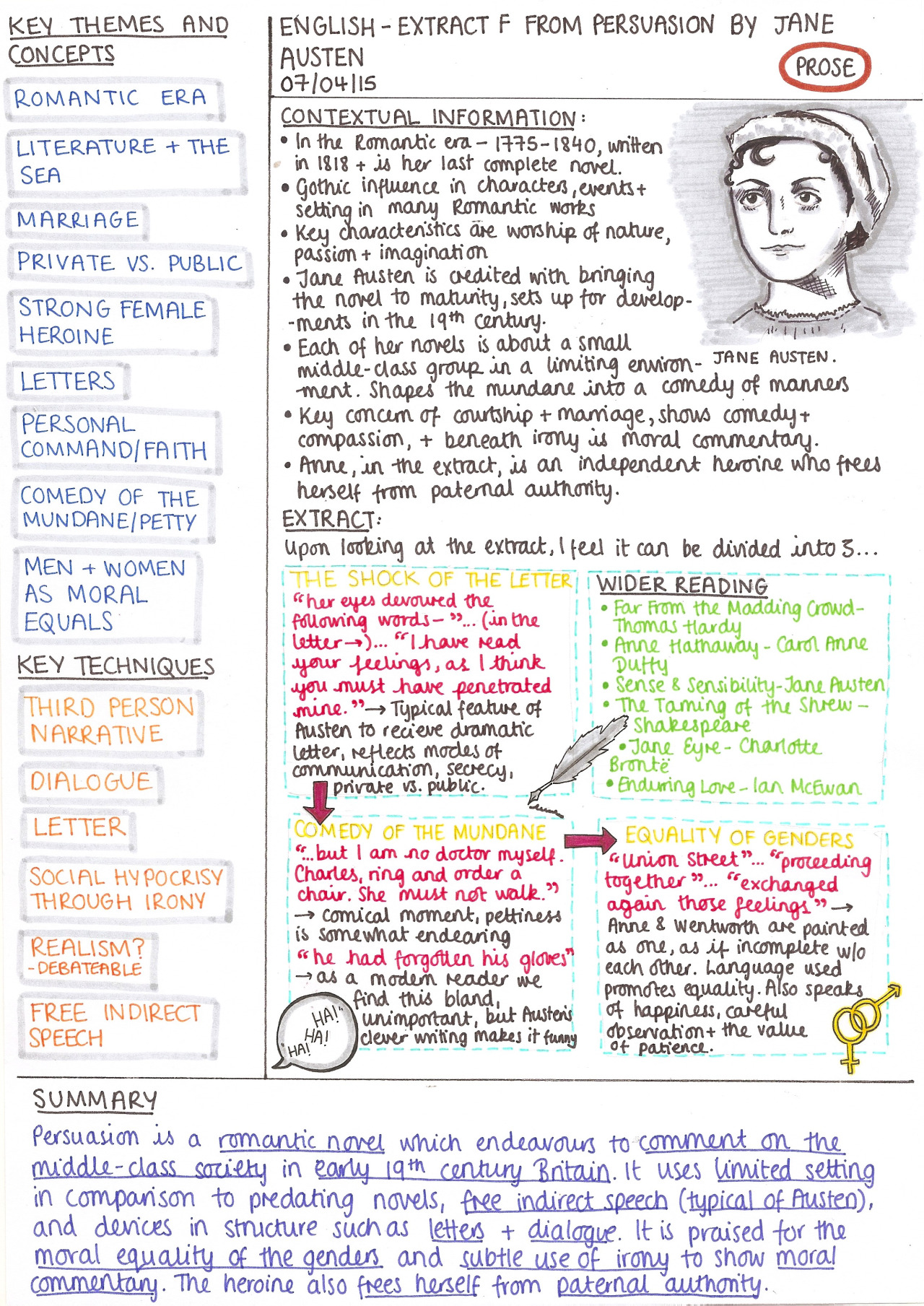 How to Write Effective HSC English Study Notes in 3 Simple Steps