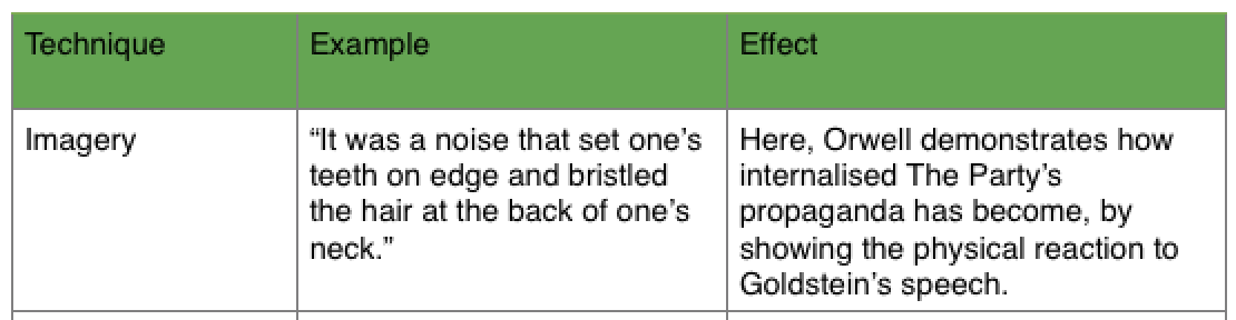 how to use a tee table to get a band 6 in hsc english