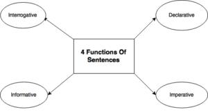 untitled-diagram